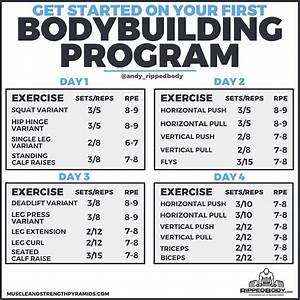 Workout Tips Best Bodybuilding Exercises You Need In Your Routine Bodybuilding Program