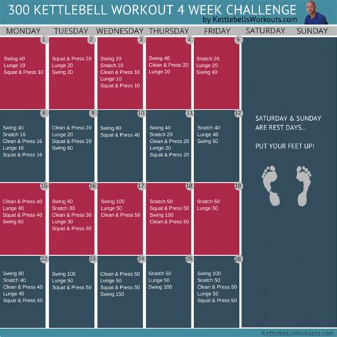 kettlebell challenge 300 workout workouts fun swings kettle week bell exercises exercise weeks kettlebellsworkouts training fat weight fitness routines challenges