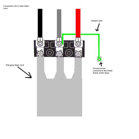 3 prong wiring diagram for dryer 3 image wiring watch more like a cord to connect power wires on 3 prong wiring diagram for dryer