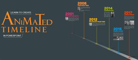 learn  create animated timeline  powerpoint  minutes