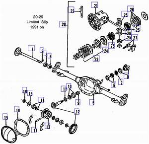 2000 dodge ram 3500 front axle diagram 2000 free engine With 2000 dodge ram 3500 front axle diagram free download wiring diagrams