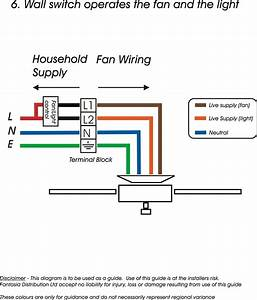 Ceiling Fan With Light Wiring Diagram Australia