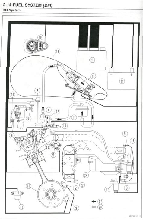 2001 Vulcan Wiring Diagram by The Vulcan Fi Fuel System