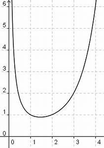 Gammafunktion Berechnen : gammafunktion ~ Themetempest.com Abrechnung