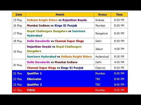 ipl 2018 schedule time table official confirmed