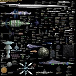 Star Comparison Chart (page 3) - Pics about space