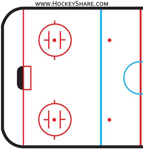 hockey practice plan template hockey rink diagram rink diagram hockeyshare kevin muller valvehome us
