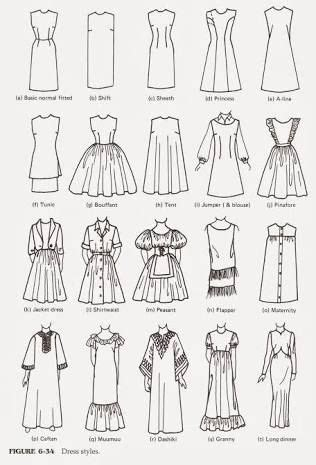 types  dresses google search fashion fashion
