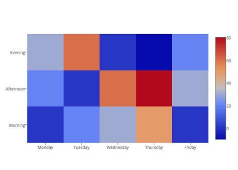 adding  color bar   chord diagram  python plotly