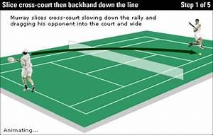 BBC SPORT | Tennis | Skills | Murray's tactics