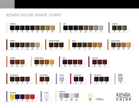Kenra Color Chart