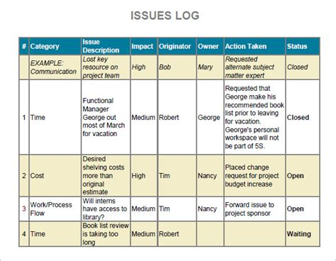 issue log template 7 free issue log sles sle templates