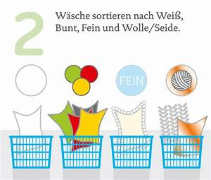 Wäsche Waschen Sortieren : w sche richtig waschen tipps ~ Eleganceandgraceweddings.com Haus und Dekorationen