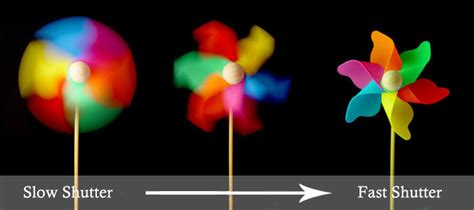 shutter speed lottie simpkins gcse photography