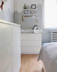 Malm Als Wickelkommode : essentials f r die babyecke eat blog love ~ Sanjose-hotels-ca.com Haus und Dekorationen