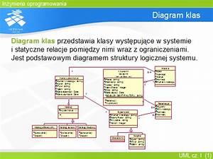 Diagram  Wiki Uml Diagram Full Version Hd Quality Uml