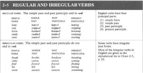 HD wallpapers regular irregular verbs
