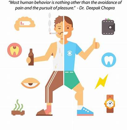 Bad Habit Habits Addiction Healthy Substituting Nirmala