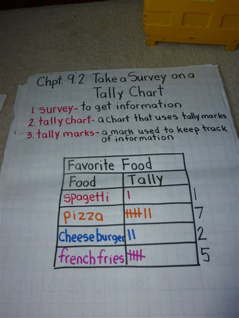 love  teach math md graphs anchor charts