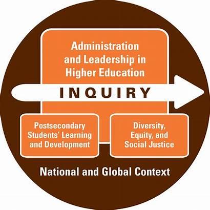 Education Higher Bgsu Hied Administration Program Curriculum