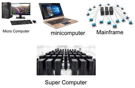 Definition Of Computer