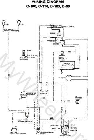 Wheel Wiring Diagram by 76 C 120 Wiring Help Wheel Electrical Redsquare