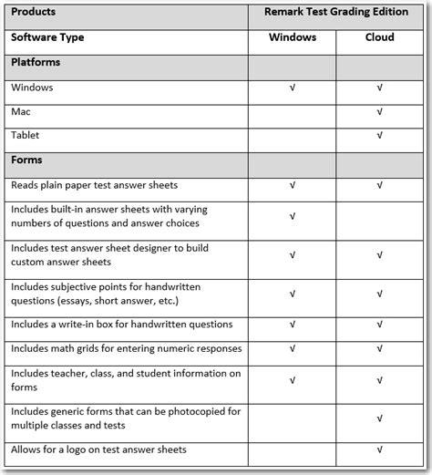 test suite template remark test grading edition for k 12 183 remark software