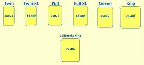 air mattress size chart top choices  size bestairmattressguidecom