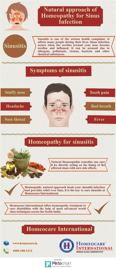 sinus infection is a very common condition that refers to