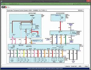 Automatic Shifter Wires        T At Wiring Diagram