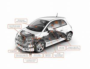 Fiat 500 Steering Diagram  Fiat  Free Engine Image For