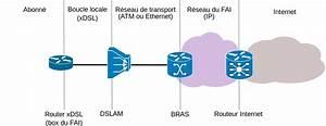 File Xdsl Connectivity Diagram Fr Svg
