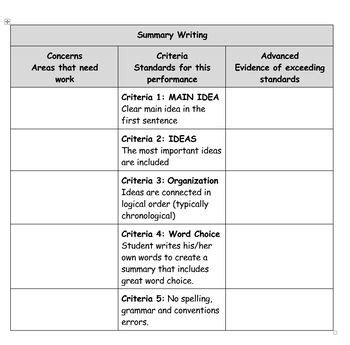 single point rubric summary writing  mama leones ela
