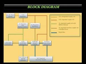 Interrupt Driven Multiplexed 7 Segment Digital Clock
