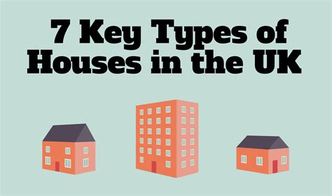 7 Key Types Of Houses In The Uk (pro's & Con's Explained