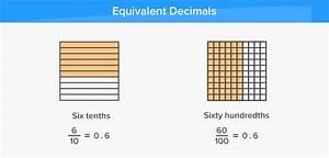 What Is Equivalent Decimals