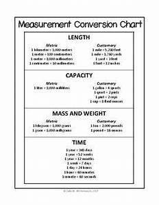 Free Measurement Conversion Chart Metric Customary