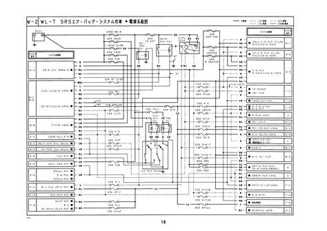 mgf wiring diagram b2network