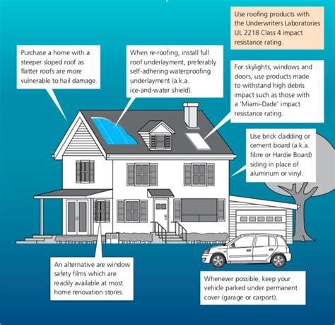 safety tips direct  insurance