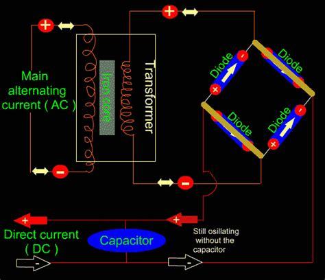 power supply circuit working animation engineering tutorial