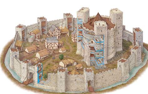 vita nel castello feudale