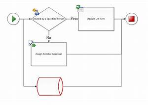 Sharepoint Workflow Validation Issues In Visio