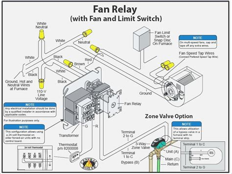 furnace blower motor wiring diagram moesappaloosascom furnace blower motor relay anthonydpmann