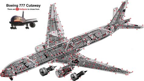 Boeing Wiring Design by Boeing 777 Aviation And Occasional Space Related Pins