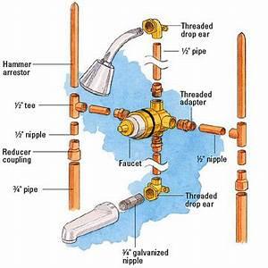 Tub Spout Diverter Diagram Tub Free Engine Image For