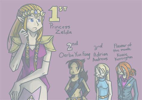 Zelda Twilight Princess Wallpaper 30 Day Vidya Game Meme Day 2 By Shydrake On Deviantart
