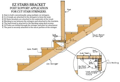 build wood stairs plans  wood stair