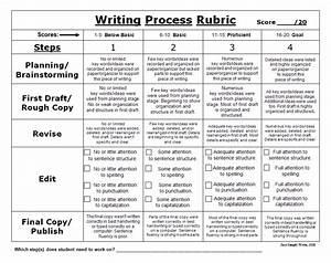 apa format essay written 5 characteristics of creative writing romantic creative writing