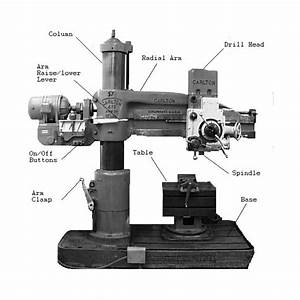 Advantages of the Radial Drilling Machine