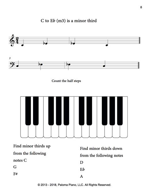 Working out a music interval is often seen as difficult, but if you follow a few simple steps you can find if an interval is major, minor or perfect. Music Theory - Intervals | Paloma Piano